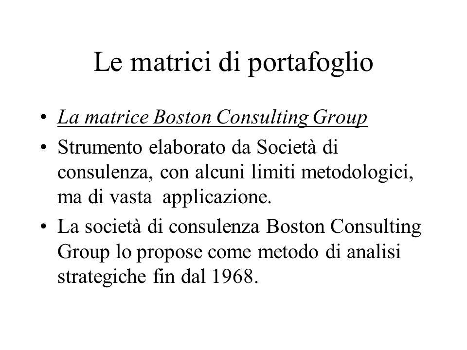 La matrice Boston Consulting Group Strumento elaborato da Società di consulenza, con alcuni limiti metodologici, ma di vasta applicazione. La società