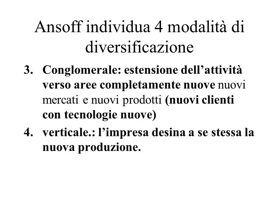 Ansoff individua 4 modalità di diversificazione 3.Conglomerale: estensione dellattività verso aree completamente nuove nuovi mercati e nuovi prodotti