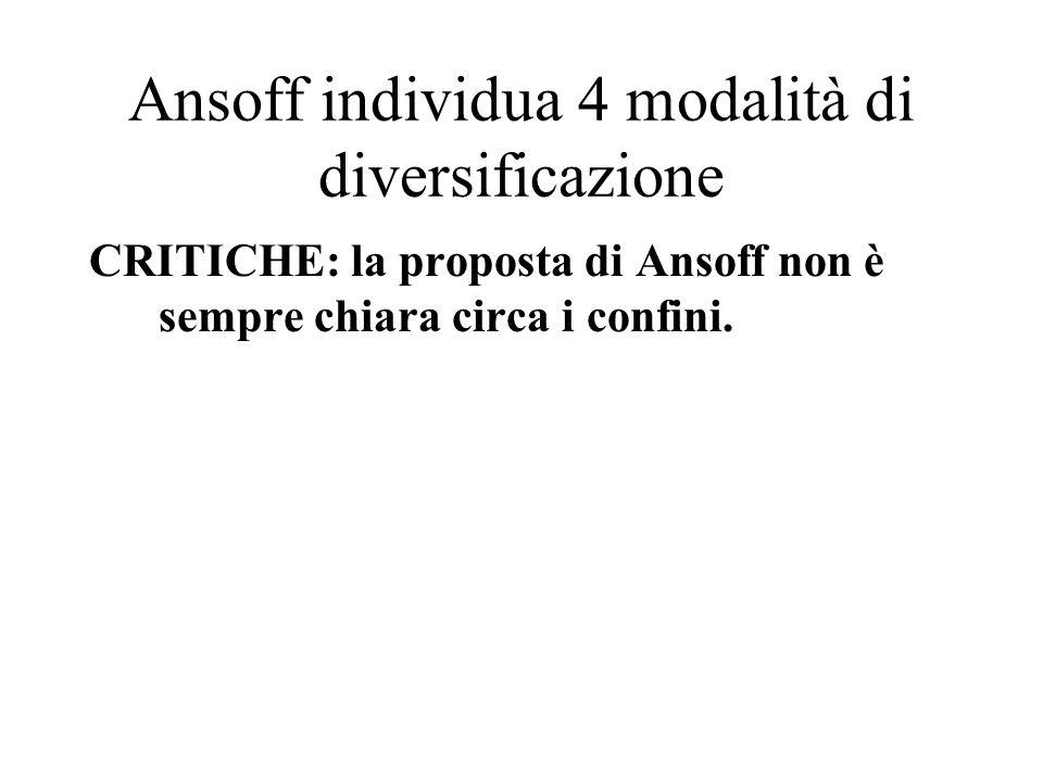 Ansoff individua 4 modalità di diversificazione CRITICHE: la proposta di Ansoff non è sempre chiara circa i confini.