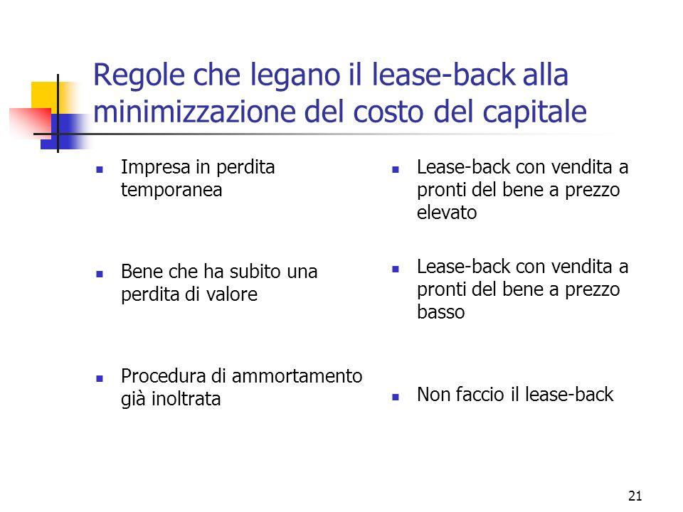 21 Regole che legano il lease-back alla minimizzazione del costo del capitale Impresa in perdita temporanea Bene che ha subito una perdita di valore P
