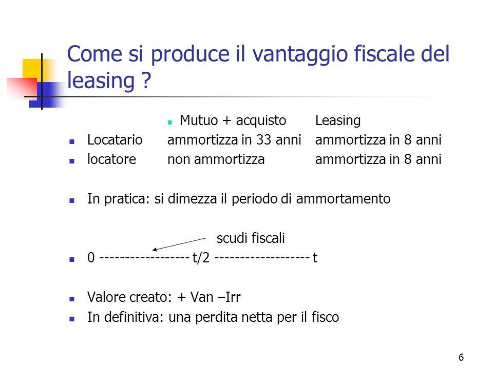 6 Come si produce il vantaggio fiscale del leasing ? Mutuo + acquistoLeasing Locatarioammortizza in 33 anniammortizza in 8 anni locatorenon ammortizza