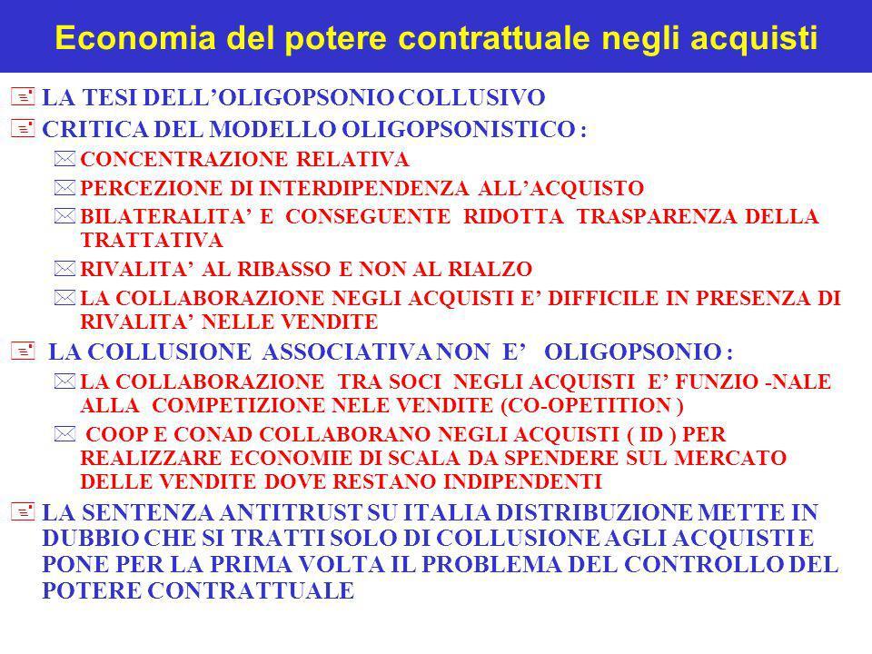 Economia del potere contrattuale negli acquisti +LA TESI DELLOLIGOPSONIO COLLUSIVO +CRITICA DEL MODELLO OLIGOPSONISTICO : *CONCENTRAZIONE RELATIVA *PE