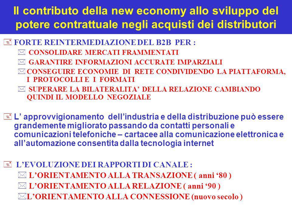 Il contributo della new economy allo sviluppo del potere contrattuale negli acquisti dei distributori +FORTE REINTERMEDIAZIONE DEL B2B PER : * CONSOLI