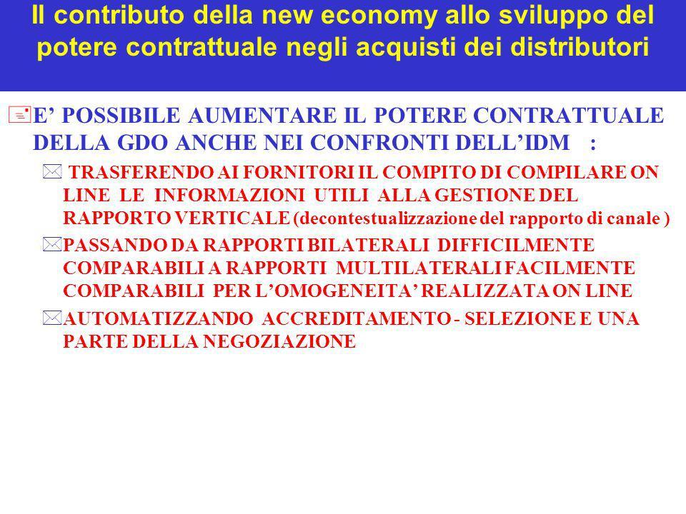 Il contributo della new economy allo sviluppo del potere contrattuale negli acquisti dei distributori +E POSSIBILE AUMENTARE IL POTERE CONTRATTUALE DE
