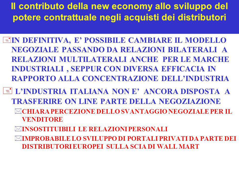 Il contributo della new economy allo sviluppo del potere contrattuale negli acquisti dei distributori +IN DEFINITIVA, E POSSIBILE CAMBIARE IL MODELLO