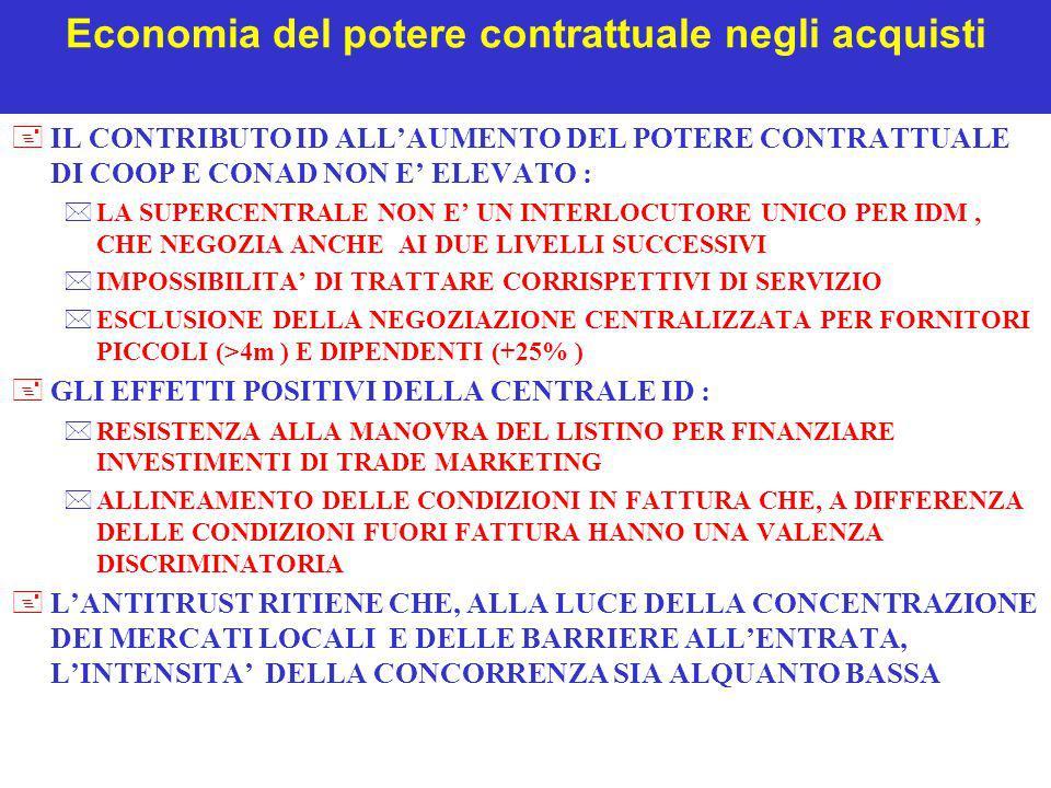 Economia del potere contrattuale negli acquisti +IL CONTRIBUTO ID ALLAUMENTO DEL POTERE CONTRATTUALE DI COOP E CONAD NON E ELEVATO : *LA SUPERCENTRALE