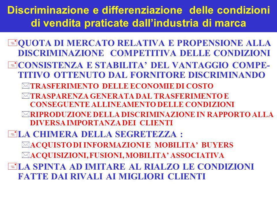 Discriminazione e differenziazione delle condizioni di vendita praticate dallindustria di marca +QUOTA DI MERCATO RELATIVA E PROPENSIONE ALLA DISCRIMI