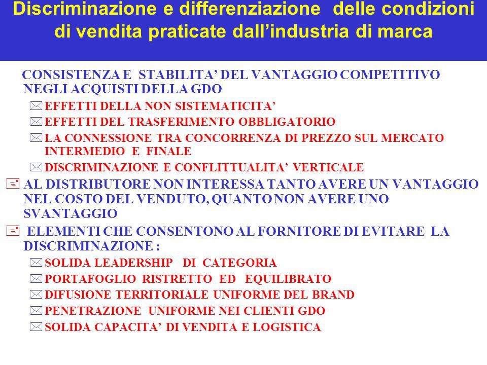 Discriminazione e differenziazione delle condizioni di vendita praticate dallindustria di marca CONSISTENZA E STABILITA DEL VANTAGGIO COMPETITIVO NEGL