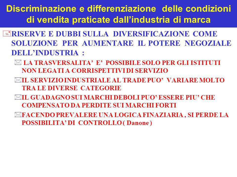 Discriminazione e differenziazione delle condizioni di vendita praticate dallindustria di marca +RISERVE E DUBBI SULLA DIVERSIFICAZIONE COME SOLUZIONE