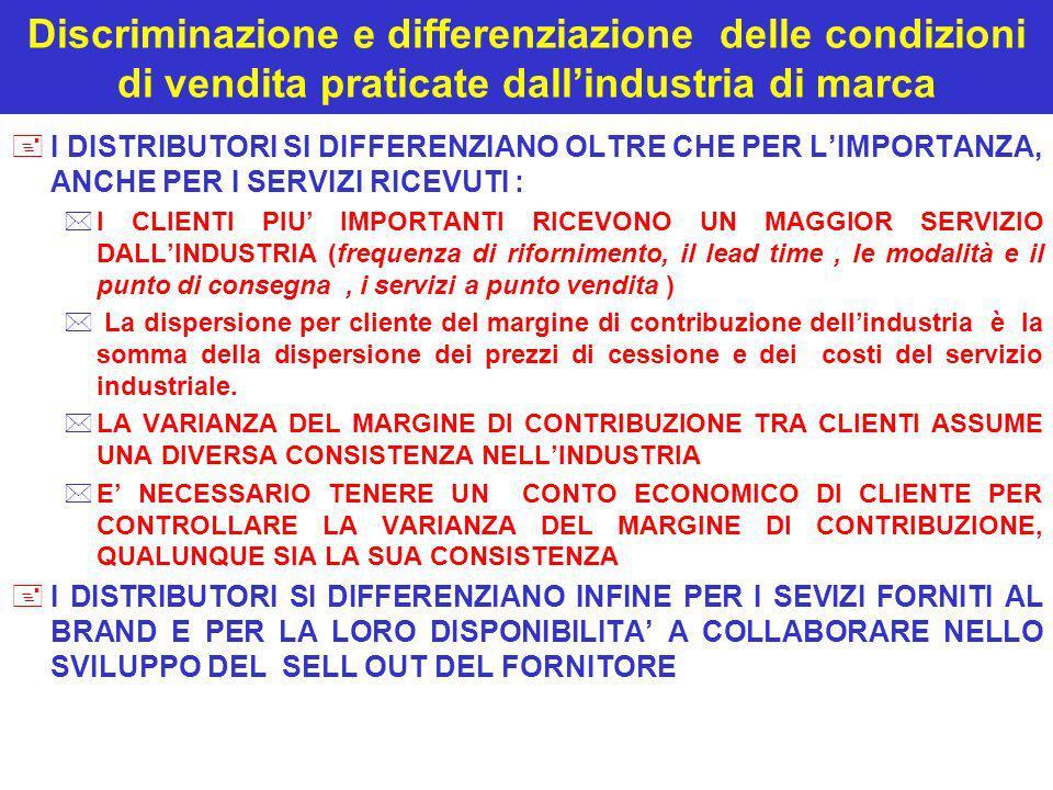 Discriminazione e differenziazione delle condizioni di vendita praticate dallindustria di marca +I DISTRIBUTORI SI DIFFERENZIANO OLTRE CHE PER LIMPORT