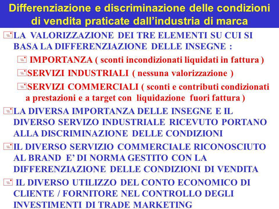 Differenziazione e discriminazione delle condizioni di vendita praticate dallindustria di marca +LA VALORIZZAZIONE DEI TRE ELEMENTI SU CUI SI BASA LA