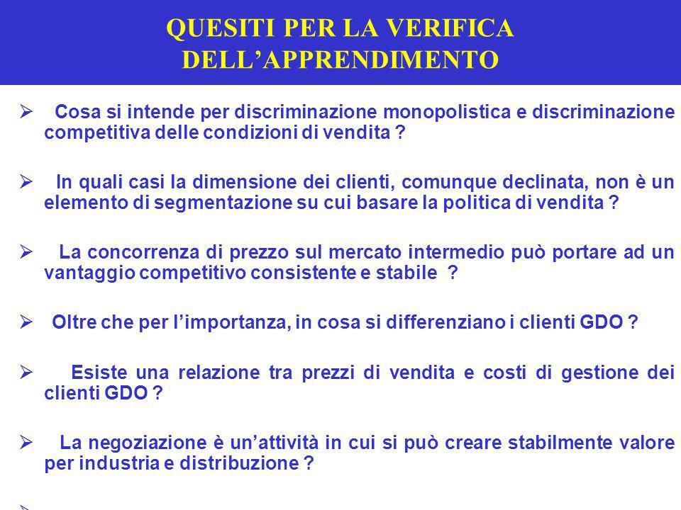 QUESITI PER LA VERIFICA DELLAPPRENDIMENTO Cosa si intende per discriminazione monopolistica e discriminazione competitiva delle condizioni di vendita
