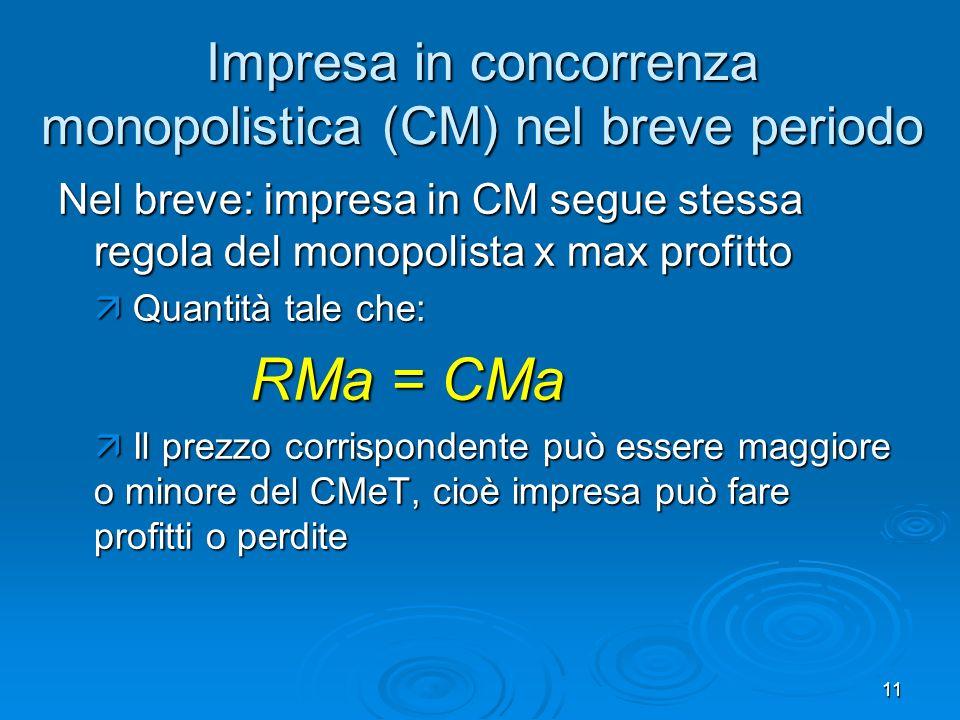 12 Impresa in CM nel breve periodo Quantità 0 Prezzo Domanda RM