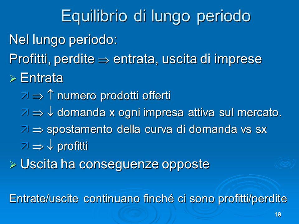20 Aggiustamento di lungo (con profitti nel breve) Quantità Quantità che massimizza il profitto 0 Prezzo Domanda RM CMeT Costo medio totale Profitto CM