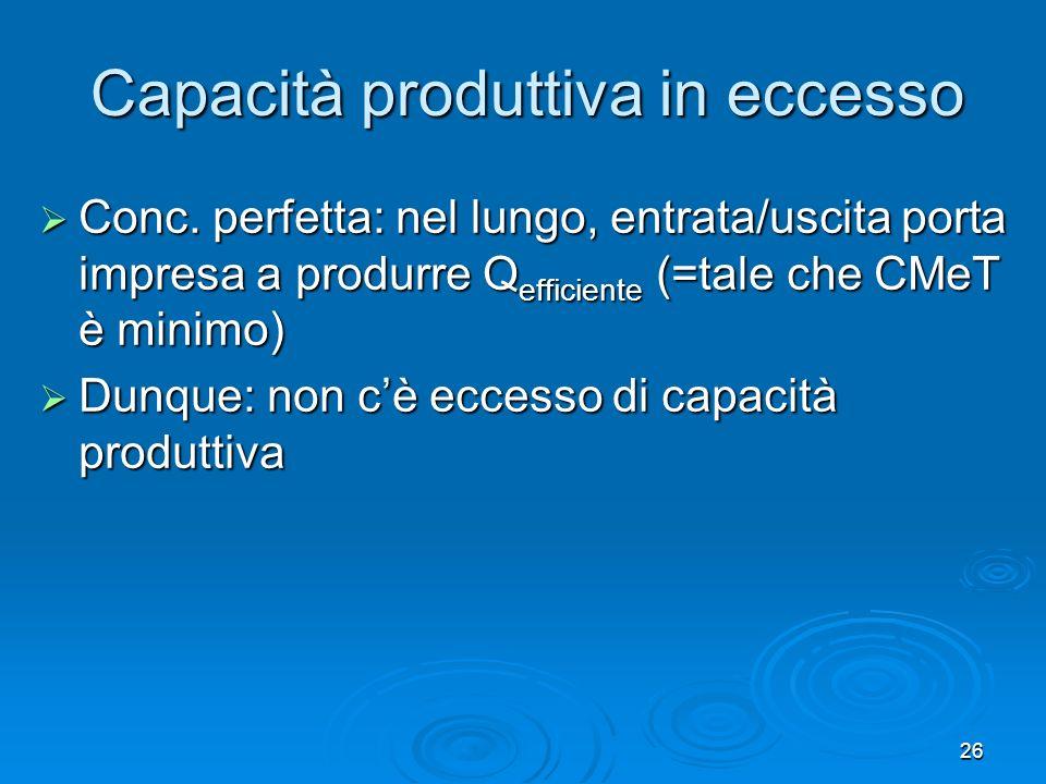 27 Capacità produttiva in eccesso CM: nel lungo cè un eccesso di capacità produttiva, perchè Q < dimensione minima efficiente Impresa in CM potrebbe CMeT producendo quantità superiore del bene, ma non le conviene farlo