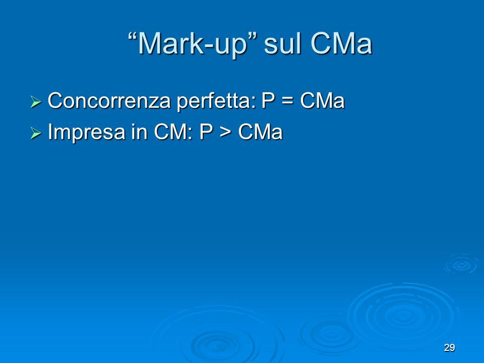 30 Mark-up sul CMa Quantità Impresa in concorrenza monopolistica Impresa in concorrenza perfetta Quantità Prezzo P = CMa P = RMa (curva di domanda) CMa CMeT Quantitàprodotta Prezzo P Domanda Costomarginale CMa CMeT RMa Mark-up Quantitàprodotta