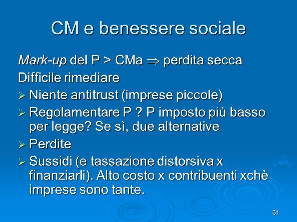 32 CM e benessere sociale Altra potenziale fonte di inefficienza: # imprese.