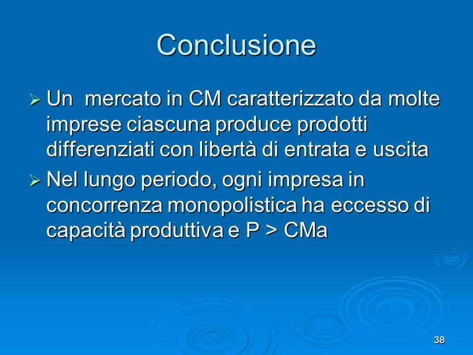 39 Conclusione CM non condivide tutte le caratteristiche positive di benessere della concorrenza perfetta CM non condivide tutte le caratteristiche positive di benessere della concorrenza perfetta Oltre a perdita secca, il numero delle imprese potrebbe non essere quello ottimale Oltre a perdita secca, il numero delle imprese potrebbe non essere quello ottimale