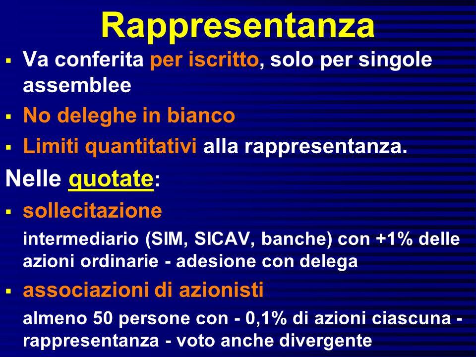 Rappresentanza Va conferita per iscritto, solo per singole assemblee No deleghe in bianco Limiti quantitativi alla rappresentanza. Nelle quotate : sol
