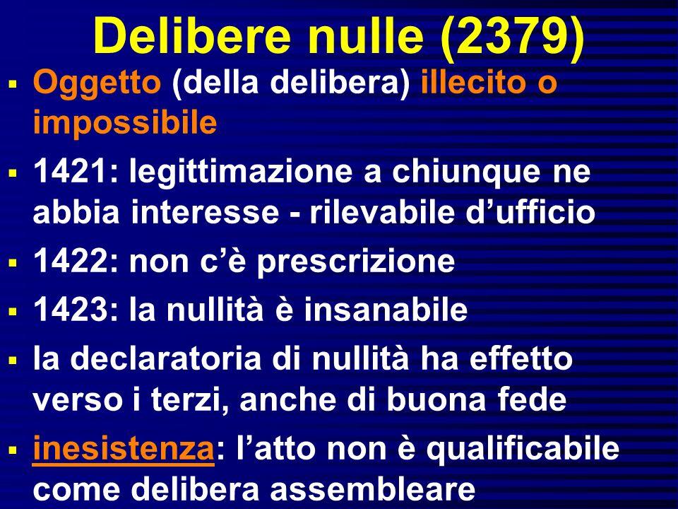 Delibere nulle (2379) Oggetto (della delibera) illecito o impossibile 1421: legittimazione a chiunque ne abbia interesse - rilevabile dufficio 1422: n