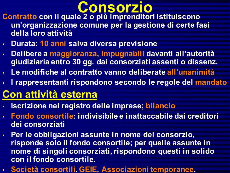 Consorzio Contratto con il quale 2 o più imprenditori istituiscono unorganizzazione comune per la gestione di certe fasi della loro attività Durata: 1