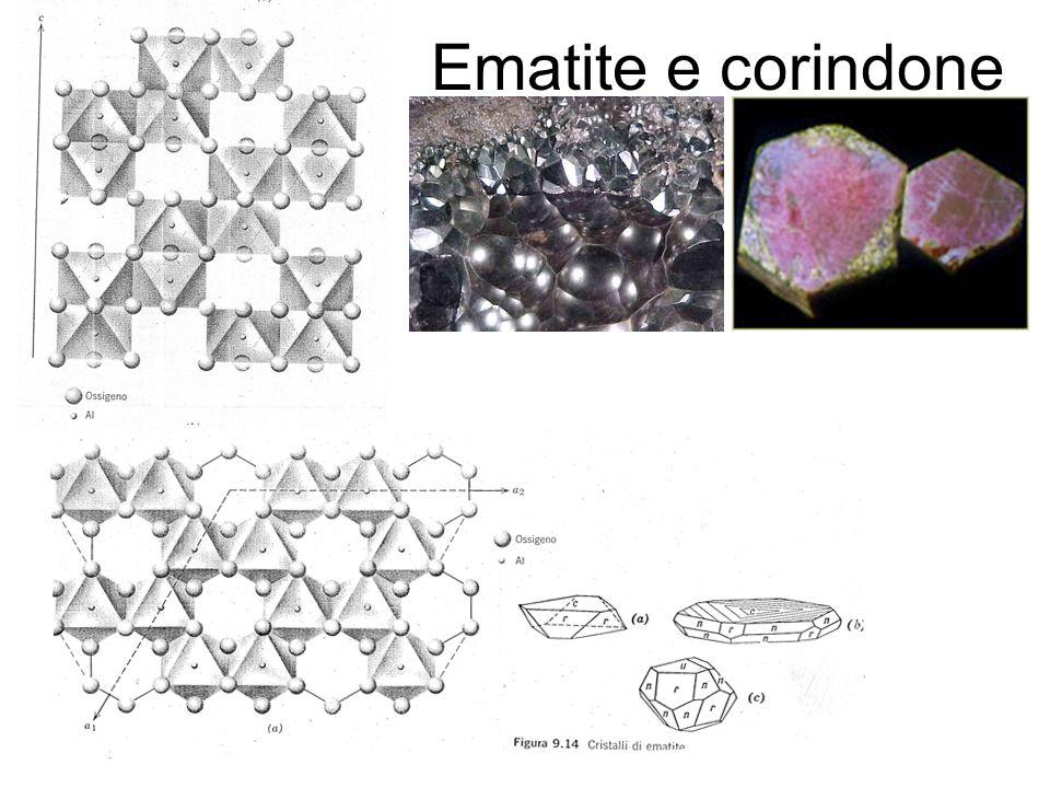 Ossidi complessi: spinelli Spinello comune magnetite AB 2 O 4 A 1 su 8 tetraedrico B 1 su 2 ottaedrico Diretto: A = M 2+, B = 2M 3+ Inverso: A = M 3+, B = M 2+ + M 3+