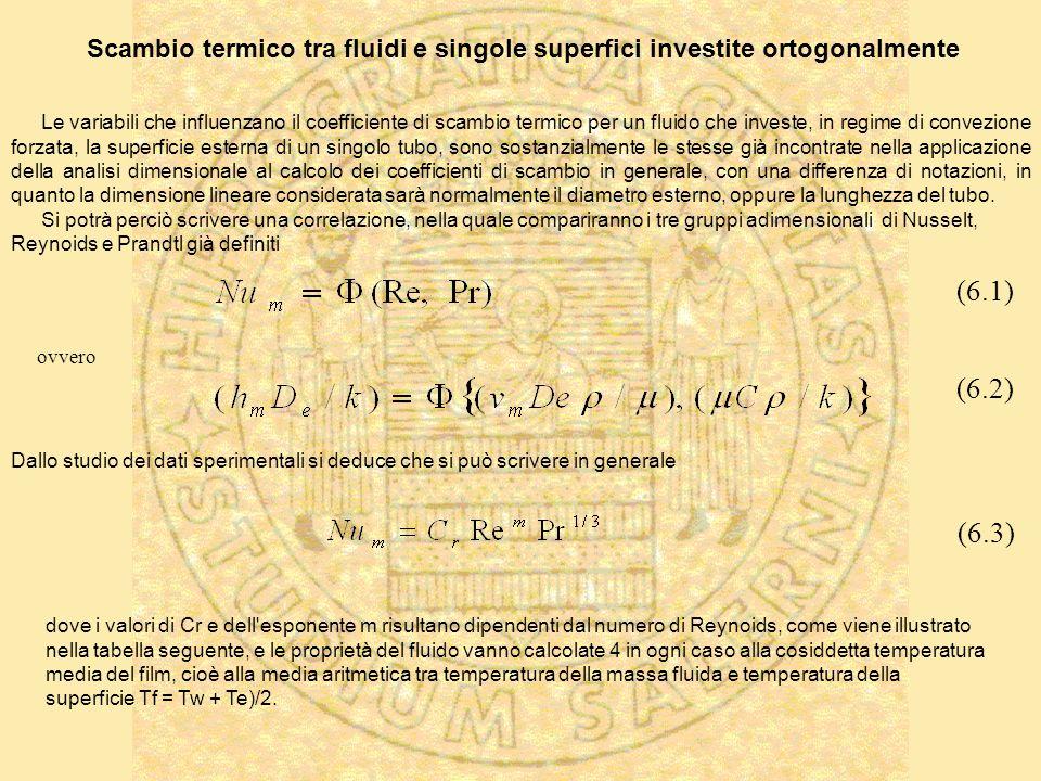 Le variabili che influenzano il coefficiente di scambio termico per un fluido che investe, in regime di convezione forzata, la superficie esterna di u