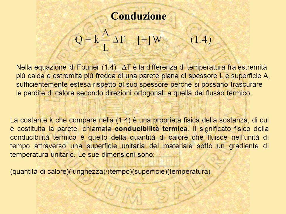 Nella equazione di Fourier (1.4) T è la differenza di temperatura fra estremità più calda e estremità più fredda di una parete piana di spessore L e s
