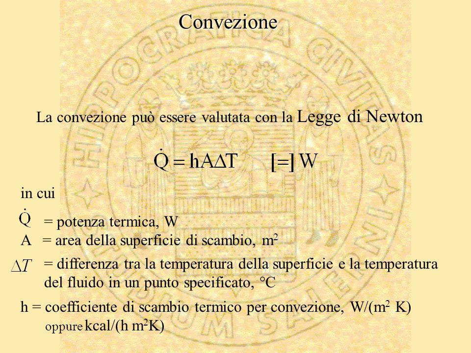 Convezione La convezione può essere valutata con la Legge di Newton in cui = potenza termica, W A = area della superficie di scambio, m 2 = differenza