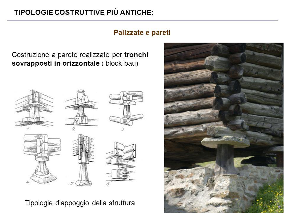 TIPOLOGIE COSTRUTTIVE PIÙ ANTICHE: Palizzate e pareti Costruzione a parete realizzate per tronchi sovrapposti in orizzontale ( block bau) Tipologie da