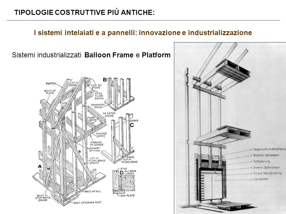 TIPOLOGIE COSTRUTTIVE PIÙ ANTICHE: I sistemi intelaiati e a pannelli: innovazione e industrializzazione Sistemi industrializzati Balloon Frame e Platf