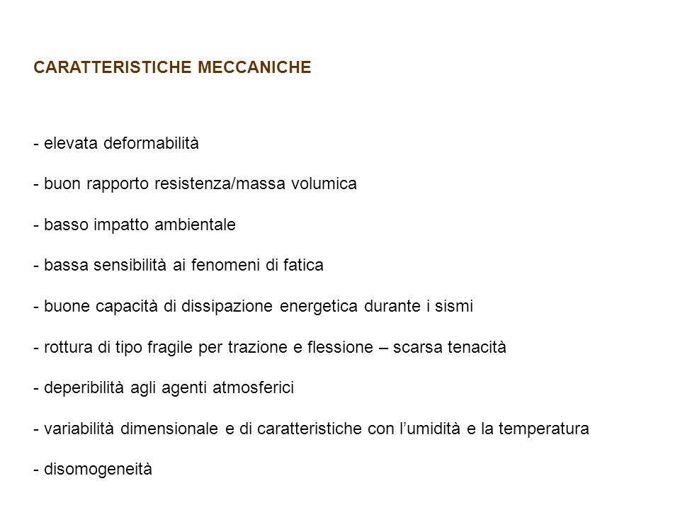 CARATTERISTICHE MECCANICHE - elevata deformabilità - buon rapporto resistenza/massa volumica - basso impatto ambientale - bassa sensibilità ai fenomen
