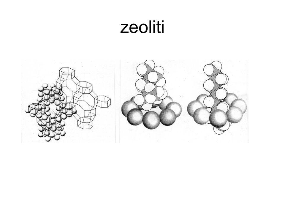 zeoliti