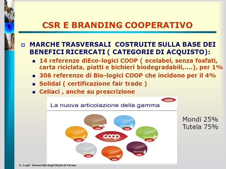 G. Lugli Università degli Studi di Parma CSR E BRANDING COOPERATIVO MARCHE TRASVERSALI COSTRUITE SULLA BASE DEI BENEFICI RICERCATI ( CATEGORIE DI ACQU