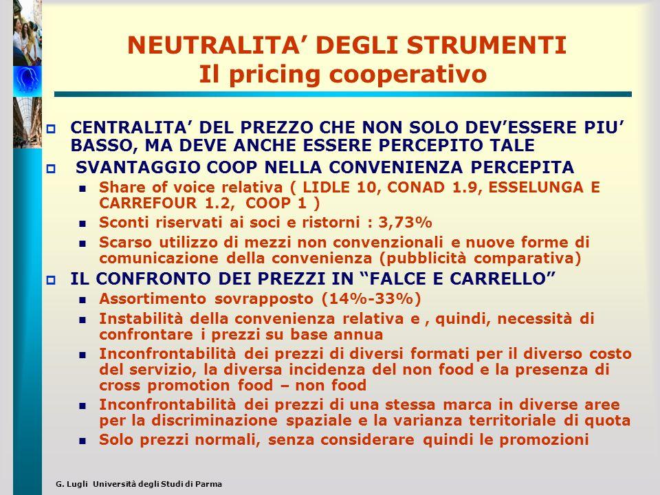 G. Lugli Università degli Studi di Parma NEUTRALITA DEGLI STRUMENTI Il pricing cooperativo CENTRALITA DEL PREZZO CHE NON SOLO DEVESSERE PIU BASSO, MA