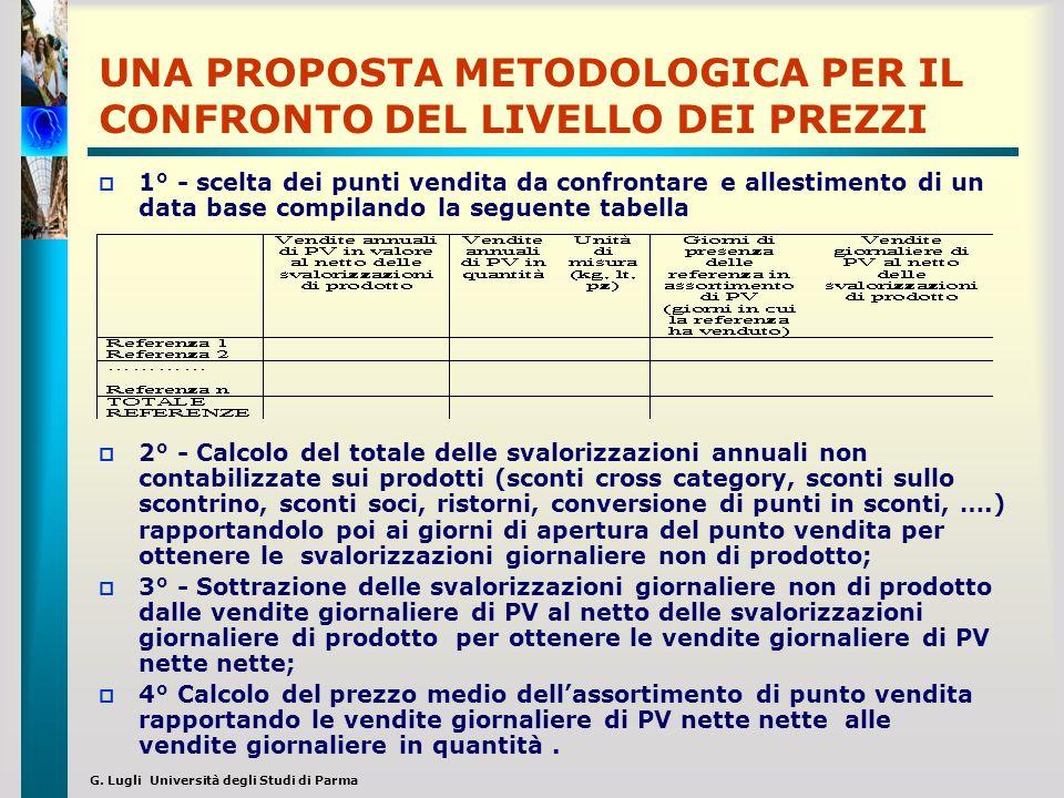 G. Lugli Università degli Studi di Parma UNA PROPOSTA METODOLOGICA PER IL CONFRONTO DEL LIVELLO DEI PREZZI 1° - scelta dei punti vendita da confrontar