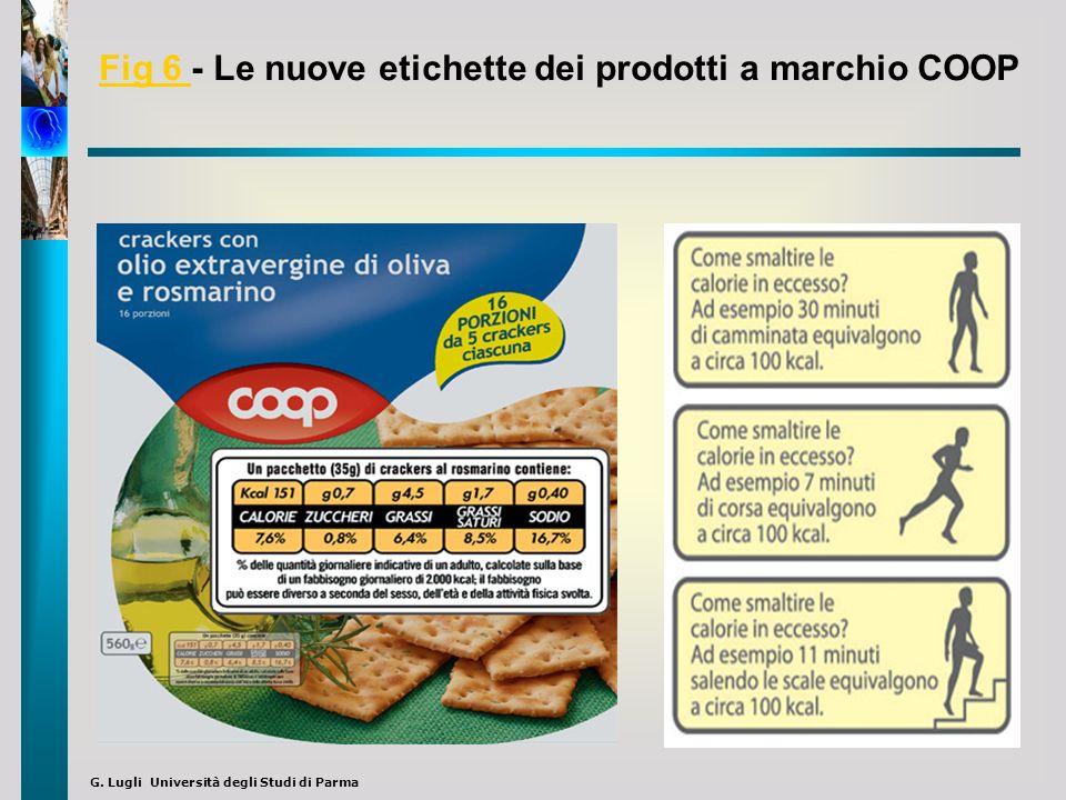 Fig 6 Fig 6 - Le nuove etichette dei prodotti a marchio COOP