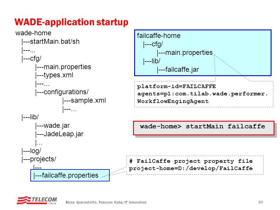 Elena Quarantotto, Telecom Italia/IT Innovation 20 WADE-application startup wade-home |---startMain.bat/sh |---...