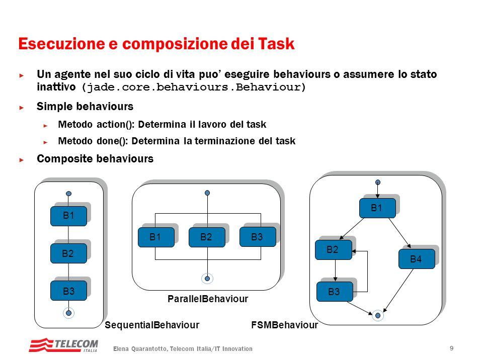 Elena Quarantotto, Telecom Italia/IT Innovation 20 WADE-application startup wade-home |---startMain.bat/sh |---...