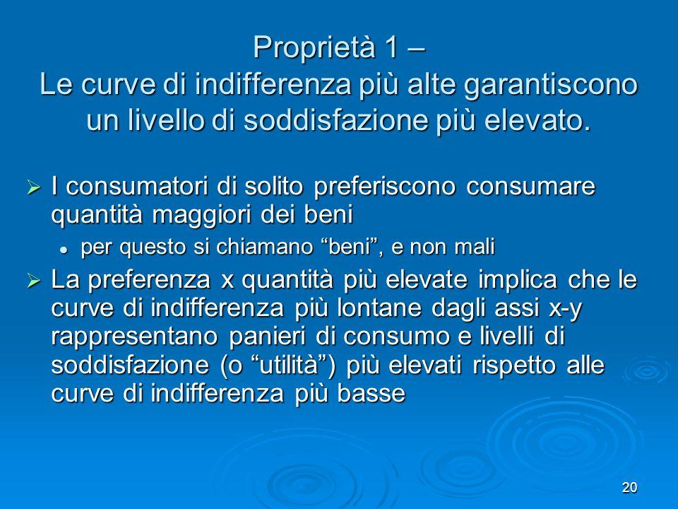 21 Agli occhi dei consumatori, D è meglio di A ma anche di B e di C Quantità di Pizza Quantità di Pepsi 0 Curve di indifferenza, I 1 I2I2 C B A D