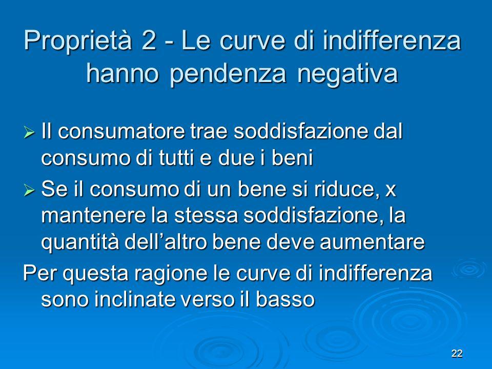 23 Le curve di indifferenza sono inclinate verso il basso Quantità di Pizza Quantità di Pepsi 0 Curve di indifferenza, I 1