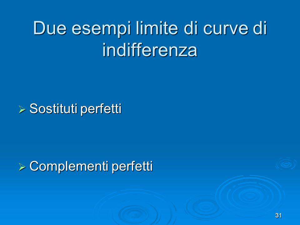 32 Sostituti perfetti Due beni la cui curva di indifferenza è un segmento rettilineo sono sostituti perfetti.