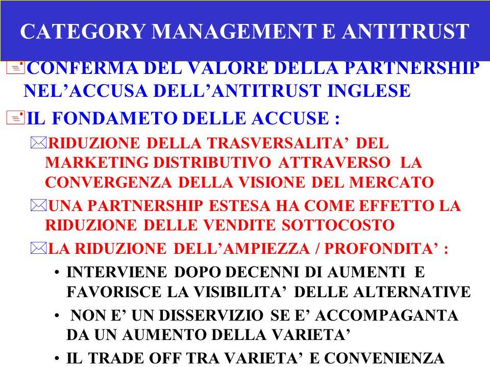 CATEGORY MANAGEMENT E ANTITRUST +CONFERMA DEL VALORE DELLA PARTNERSHIP NELACCUSA DELLANTITRUST INGLESE +IL FONDAMETO DELLE ACCUSE : *RIDUZIONE DELLA T