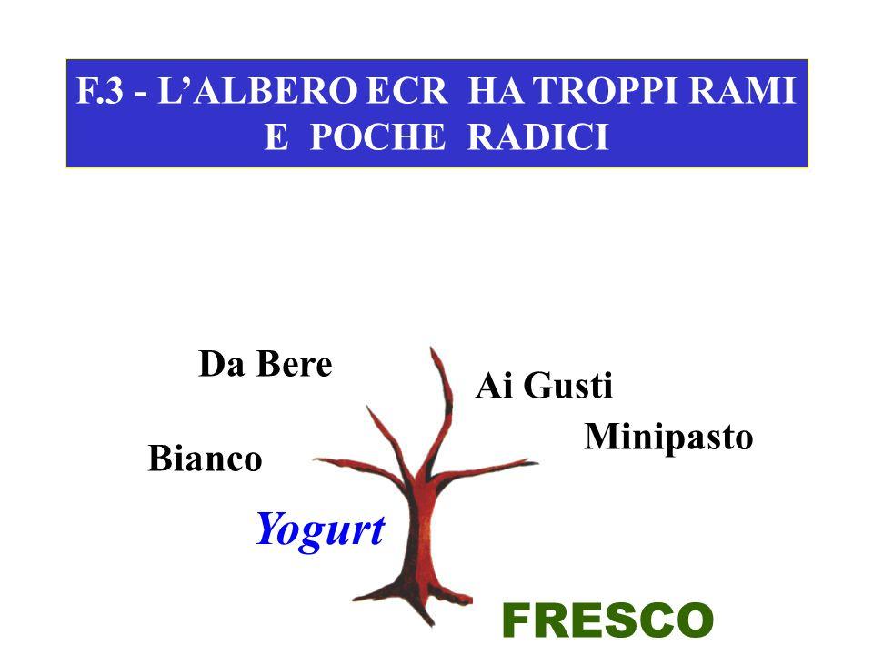 F.3 - LALBERO ECR HA TROPPI RAMI E POCHE RADICI FRESCO Yogurt Da Bere Bianco Minipasto FRESCO Ai Gusti
