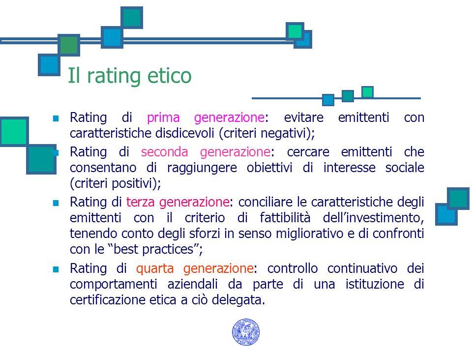 Il rating etico Rating di prima generazione: evitare emittenti con caratteristiche disdicevoli (criteri negativi); Rating di seconda generazione: cerc