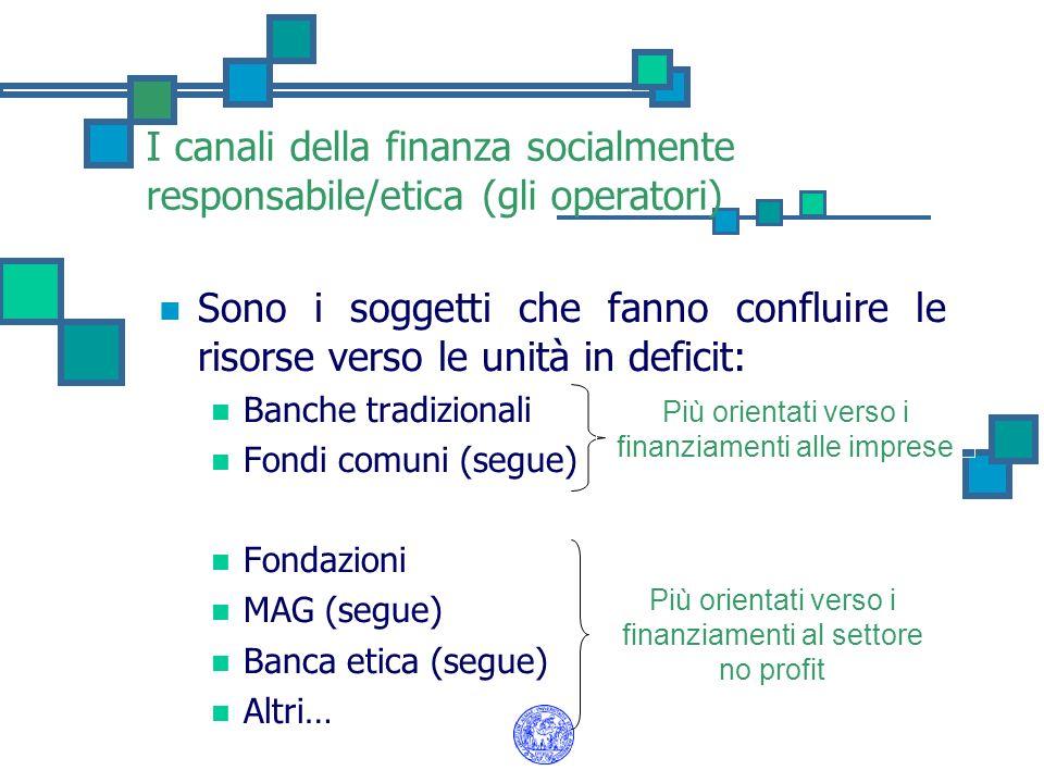 Sono i soggetti che fanno confluire le risorse verso le unità in deficit: Banche tradizionali Fondi comuni (segue) Fondazioni MAG (segue) Banca etica