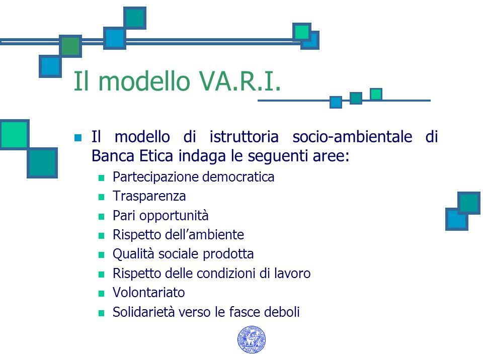 Il modello VA.R.I. Il modello di istruttoria socio-ambientale di Banca Etica indaga le seguenti aree: Partecipazione democratica Trasparenza Pari oppo