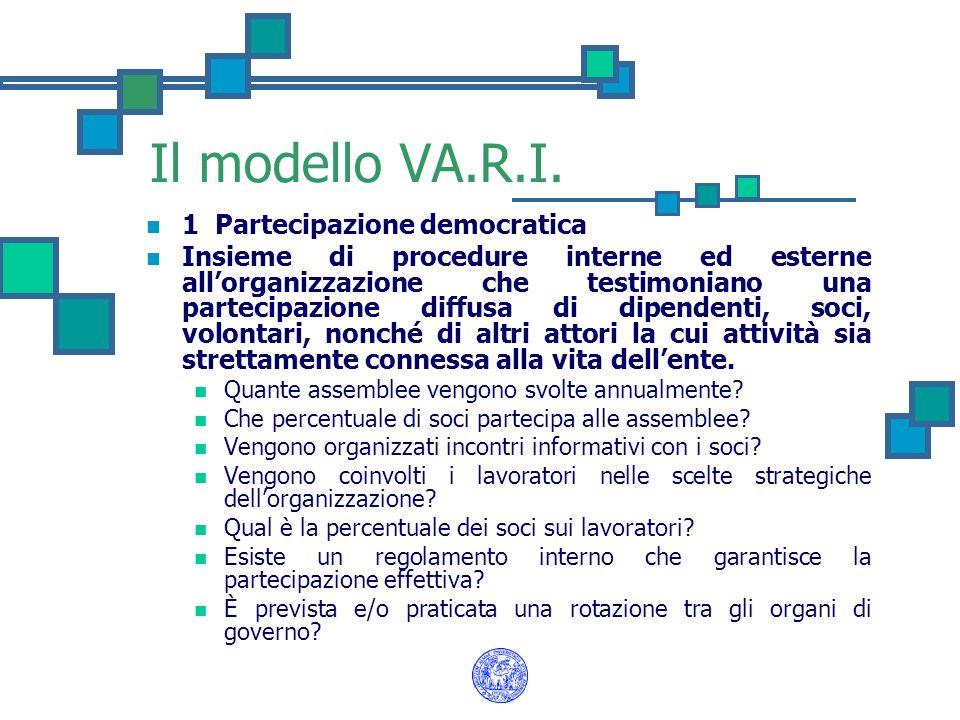 Il modello VA.R.I. 1 Partecipazione democratica Insieme di procedure interne ed esterne allorganizzazione che testimoniano una partecipazione diffusa