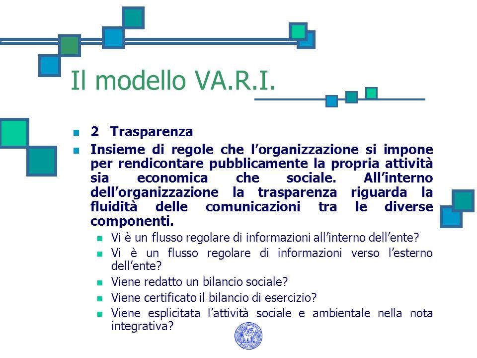 Il modello VA.R.I. 2 Trasparenza Insieme di regole che lorganizzazione si impone per rendicontare pubblicamente la propria attività sia economica che