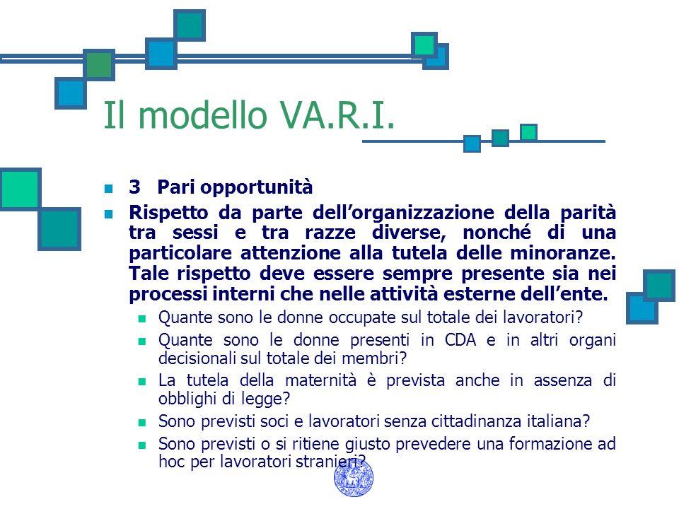 Il modello VA.R.I. 3 Pari opportunità Rispetto da parte dellorganizzazione della parità tra sessi e tra razze diverse, nonché di una particolare atten